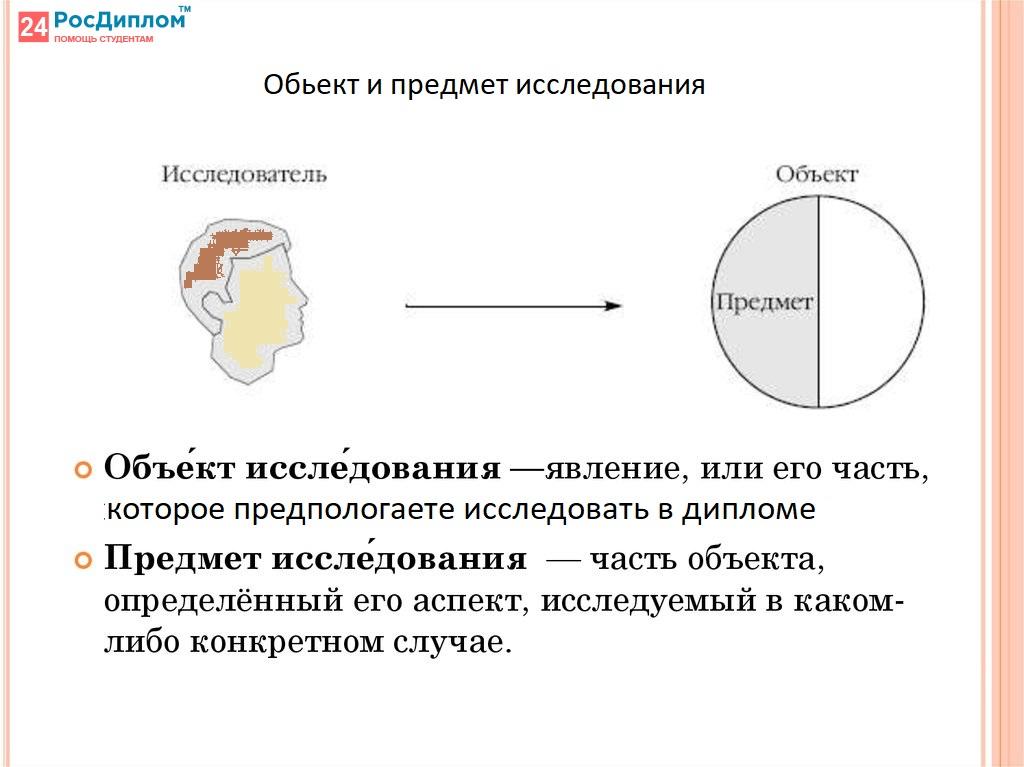 Объект исследования дипломная работа 292